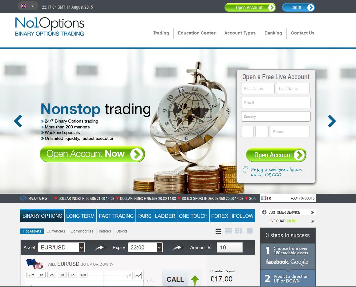 No 1 options trading
