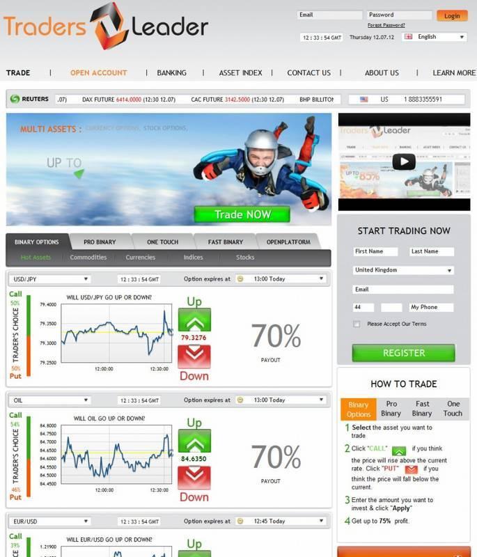 Tradersleader.com
