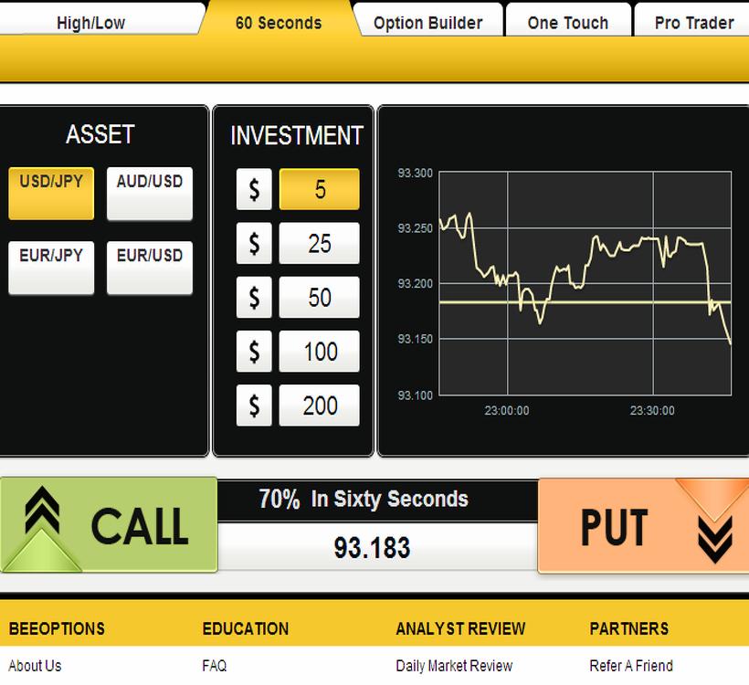 Beeoptions binary options trading